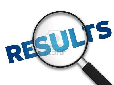 Afbeeldingsresultaat voor afbeelding resultaten